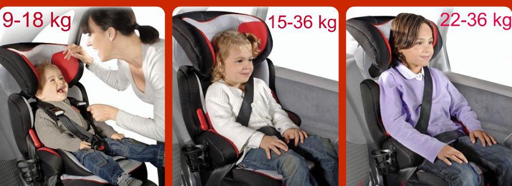 Butaca booster beb para auto fisher price de 9 a 36 kg for Alzador para auto